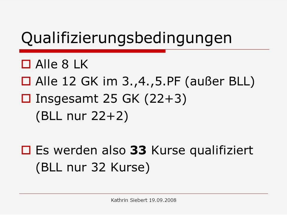 Kathrin Siebert 19.09.2008 Qualifizierungsbedingungen Alle 8 LK Alle 12 GK im 3.,4.,5.PF (außer BLL) Insgesamt 25 GK (22+3) (BLL nur 22+2) Es werden also 33 Kurse qualifiziert (BLL nur 32 Kurse)