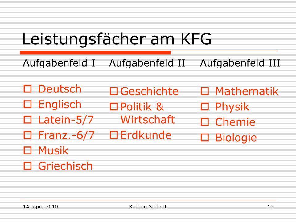 14. April 2010Kathrin Siebert15 Leistungsfächer am KFG Deutsch Englisch Latein-5/7 Franz.-6/7 Musik Griechisch Mathematik Physik Chemie Biologie Gesch
