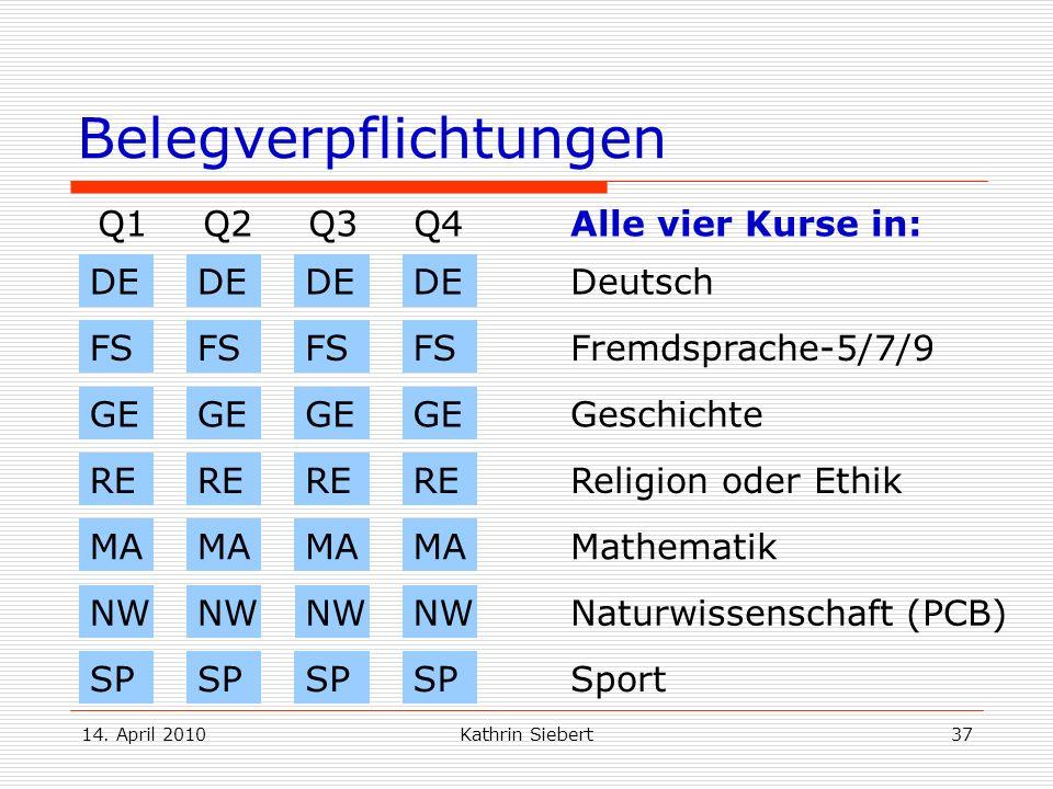 14. April 2010Kathrin Siebert37 Belegverpflichtungen Q1Q2Q3Q4 DE Deutsch FS Fremdsprache-5/7/9 Alle vier Kurse in: GE Geschichte MA Mathematik RE Reli