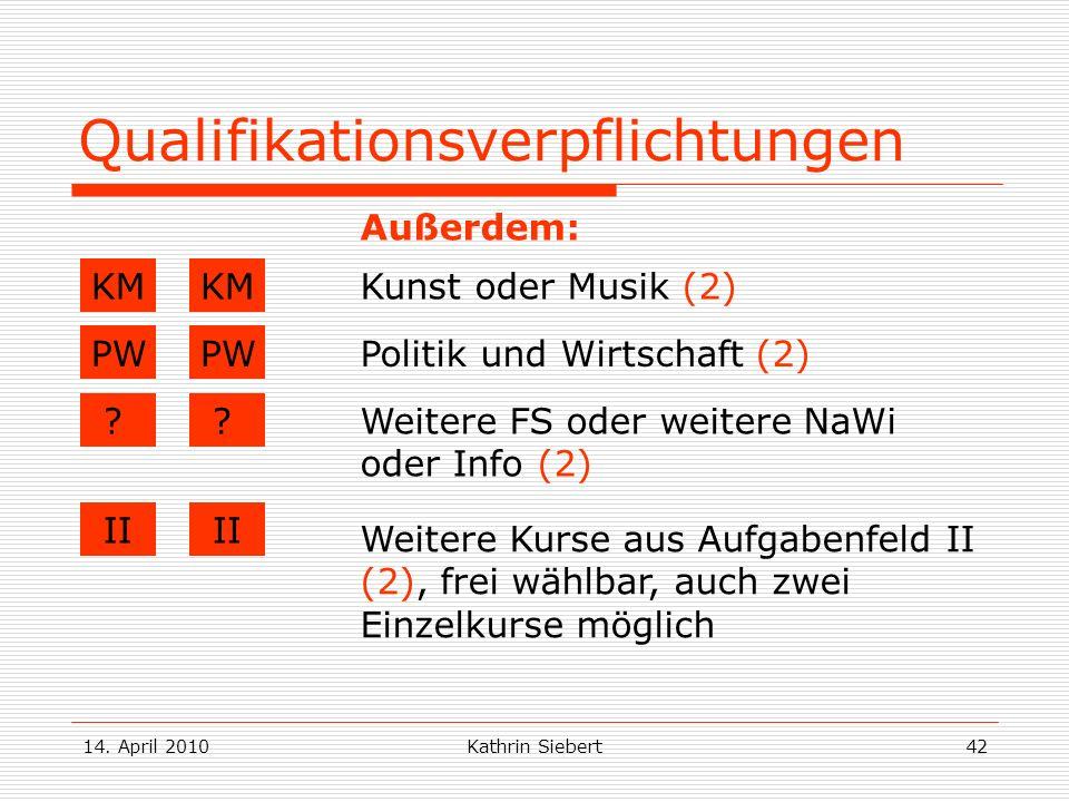 14. April 2010Kathrin Siebert42 Qualifikationsverpflichtungen KMKunst oder Musik (2) PWPolitik und Wirtschaft (2) Außerdem: ? ?Weitere FS oder weitere