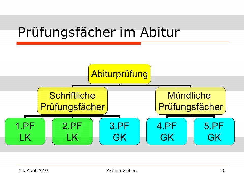 14. April 2010Kathrin Siebert46 Prüfungsfächer im Abitur Abiturprüfung Schriftliche Prüfungsfächer 1.PF LK 2.PF LK 3.PF GK Mündliche Prüfungsfächer 4.