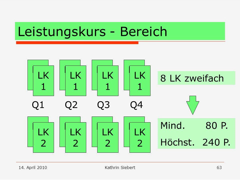 14. April 2010Kathrin Siebert63 Leistungskurs - Bereich LK 1 LK 1 LK 1 LK 1 LK 1 LK 1 LK 1 LK 2 LK 2 LK 2 LK 2 LK 2 LK 2 LK 2 Q1 Q2 Q3 Q4 LK 1 LK 2 8