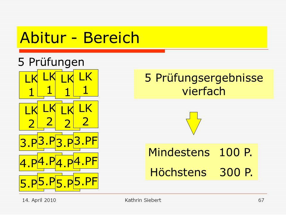 14. April 2010Kathrin Siebert67 Abitur - Bereich 5 Prüfungen 5 Prüfungsergebnisse vierfach Mindestens 100 P. Höchstens 300 P. 3.PF 4.PF 5.PF LK 1 LK 2