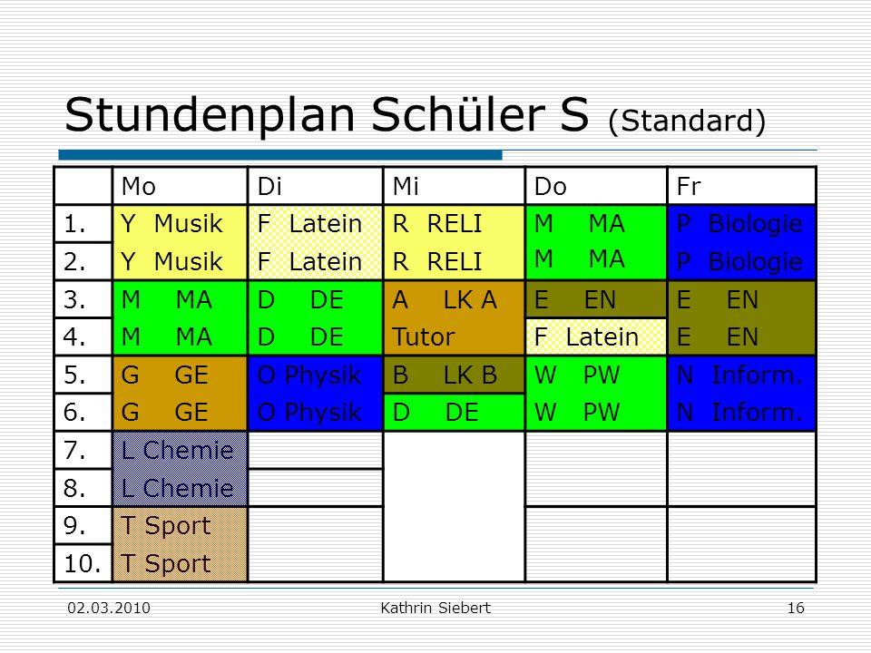 02.03.2010Kathrin Siebert16 Stundenplan Schüler S (Standard) MoDiMiDoFr 1.Y MusikF LateinR RELIM MA P Biologie 2.Y MusikF LateinR RELIP Biologie 3.M M