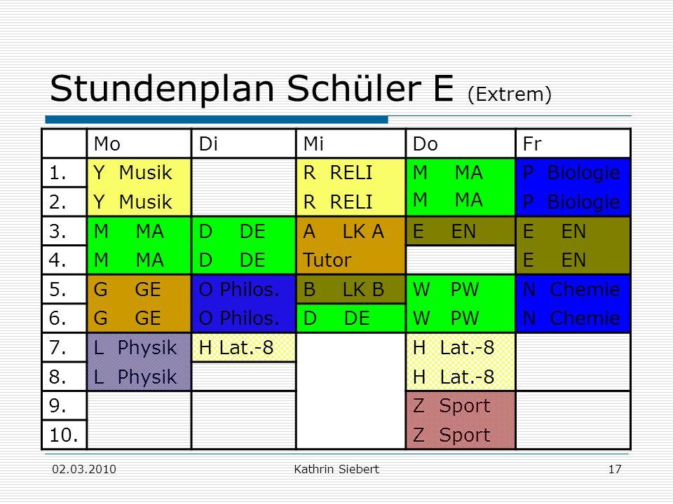 02.03.2010Kathrin Siebert17 Stundenplan Schüler E (Extrem) MoDiMiDoFr 1.Y MusikR RELIM MA P Biologie 2.Y MusikR RELIP Biologie 3.M MAD DEA LK AE EN 4.