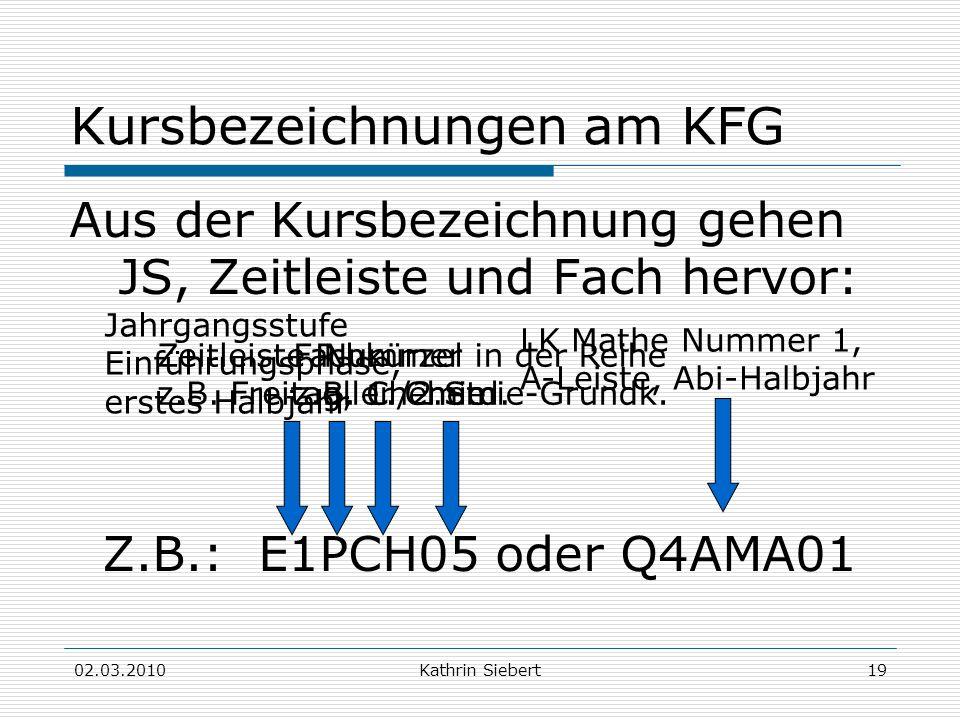 02.03.2010Kathrin Siebert19 Kursbezeichnungen am KFG Aus der Kursbezeichnung gehen JS, Zeitleiste und Fach hervor: Z.B.: E1PCH05 oder Q4AMA01 Jahrgang