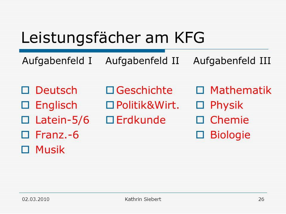 02.03.2010Kathrin Siebert26 Leistungsfächer am KFG Deutsch Englisch Latein-5/6 Franz.-6 Musik Mathematik Physik Chemie Biologie Geschichte Politik&Wir
