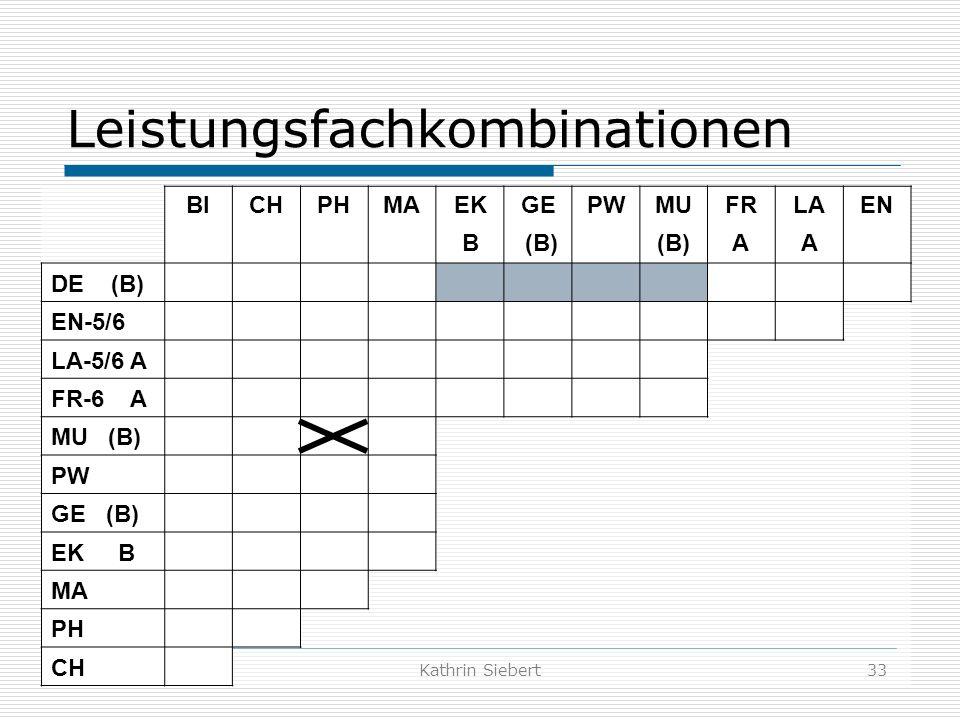 02.03.2010Kathrin Siebert33 Leistungsfachkombinationen BICHPHMAEKGEPWMUFRLAEN B (B) AA DE (B) EN-5/6 LA-5/6 A FR-6 A MU (B) PW GE (B) EK B MA PH CH