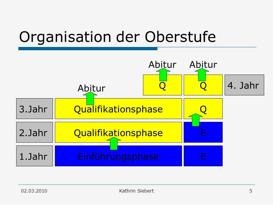 02.03.2010Kathrin Siebert26 Leistungsfächer am KFG Deutsch Englisch Latein-5/6 Franz.-6 Musik Mathematik Physik Chemie Biologie Geschichte Politik&Wirt.