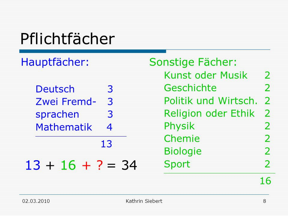 02.03.2010Kathrin Siebert8 Pflichtfächer Hauptfächer: Deutsch 3 Zwei Fremd-3 sprachen 3 Mathematik 4 ____________________________________________ 13 S