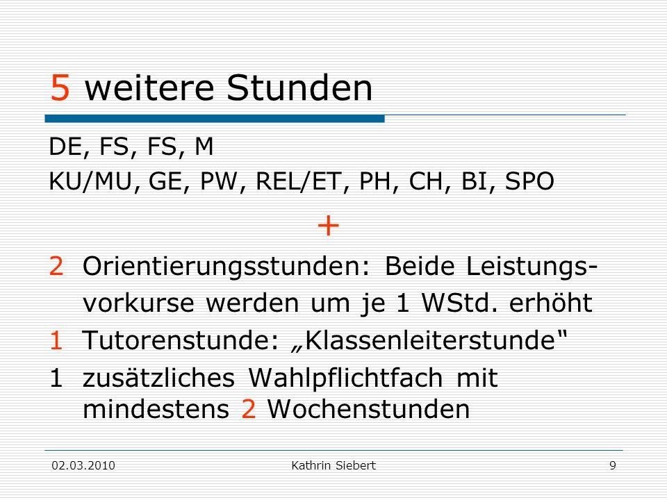 02.03.2010Kathrin Siebert9 5 weitere Stunden DE, FS, FS, M KU/MU, GE, PW, REL/ET, PH, CH, BI, SPO + 2 Orientierungsstunden: Beide Leistungs- vorkurse