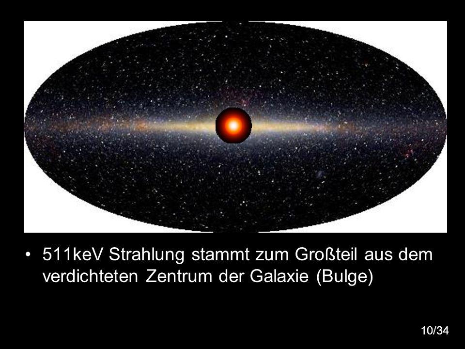 10 511keV Strahlung stammt zum Großteil aus dem verdichteten Zentrum der Galaxie (Bulge) 10/34