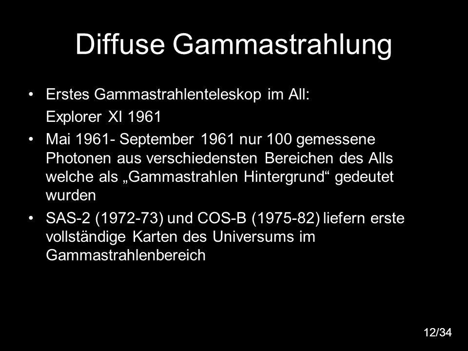 12 Diffuse Gammastrahlung Erstes Gammastrahlenteleskop im All: Explorer XI 1961 Mai 1961- September 1961 nur 100 gemessene Photonen aus verschiedenste