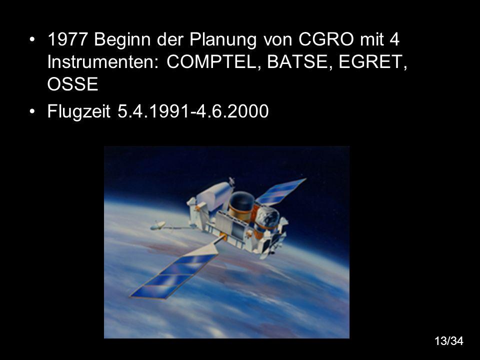 14 1977 Beginn der Planung von CGRO mit 4 Instrumenten: COMPTEL, BATSE, EGRET, OSSE Flugzeit 5.4.1991-4.6.2000 13/34