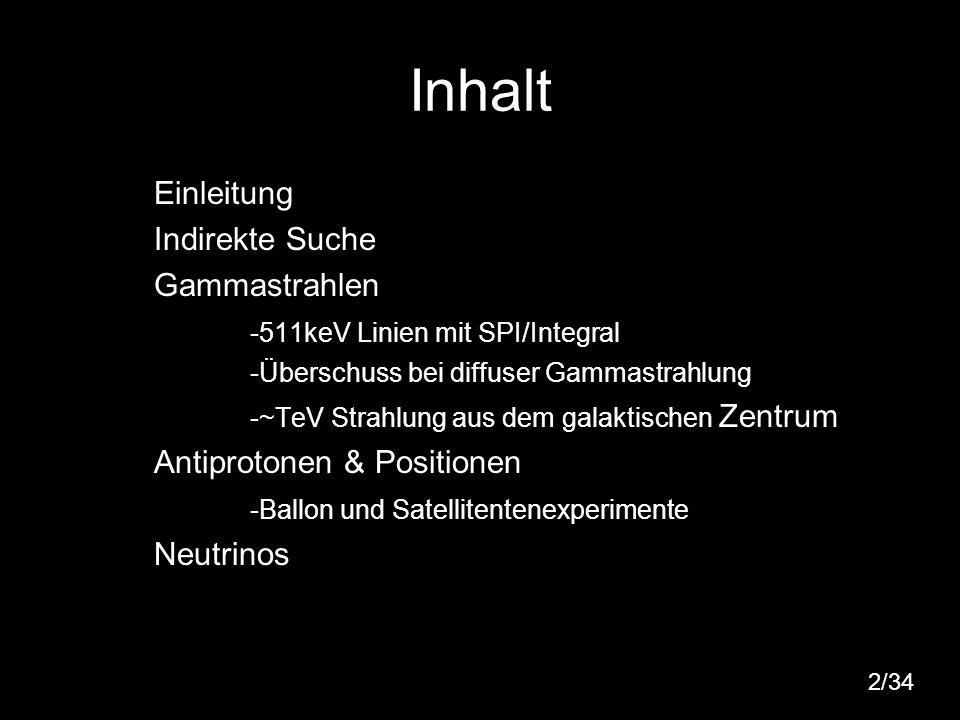 2 Inhalt Einleitung Indirekte Suche Gammastrahlen -511keV Linien mit SPI/Integral -Überschuss bei diffuser Gammastrahlung -~TeV Strahlung aus dem gala