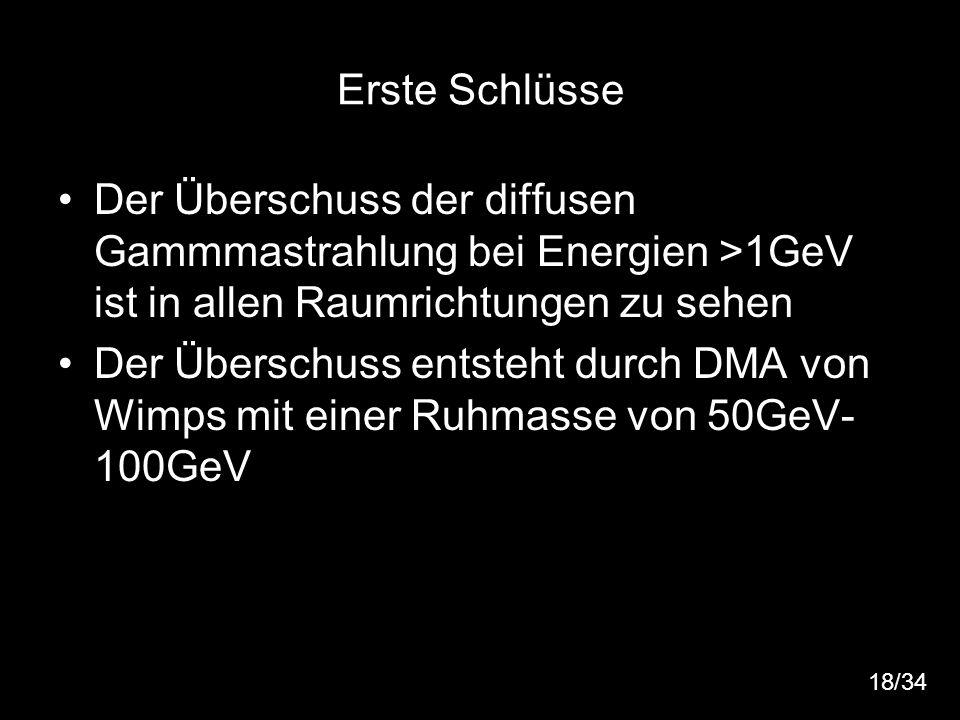 20 Erste Schlüsse Der Überschuss der diffusen Gammmastrahlung bei Energien >1GeV ist in allen Raumrichtungen zu sehen Der Überschuss entsteht durch DM