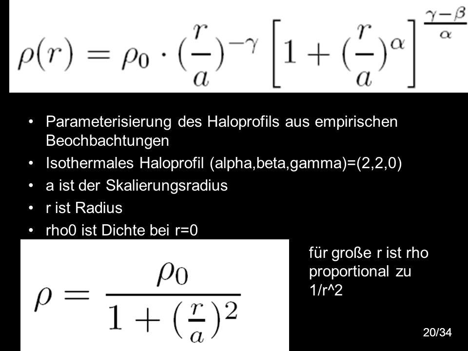 23 Parameterisierung des Haloprofils aus empirischen Beochbachtungen Isothermales Haloprofil (alpha,beta,gamma)=(2,2,0) a ist der Skalierungsradius r