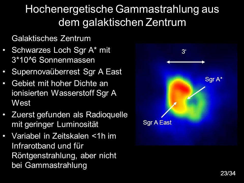 27 Galaktisches Zentrum Schwarzes Loch Sgr A* mit 3*10^6 Sonnenmassen Supernovaüberrest Sgr A East Gebiet mit hoher Dichte an ionisierten Wasserstoff