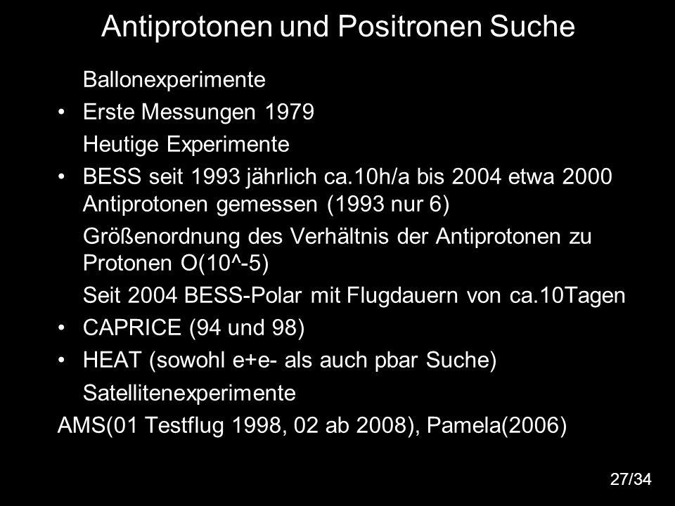 33 Antiprotonen und Positronen Suche Ballonexperimente Erste Messungen 1979 Heutige Experimente BESS seit 1993 jährlich ca.10h/a bis 2004 etwa 2000 An