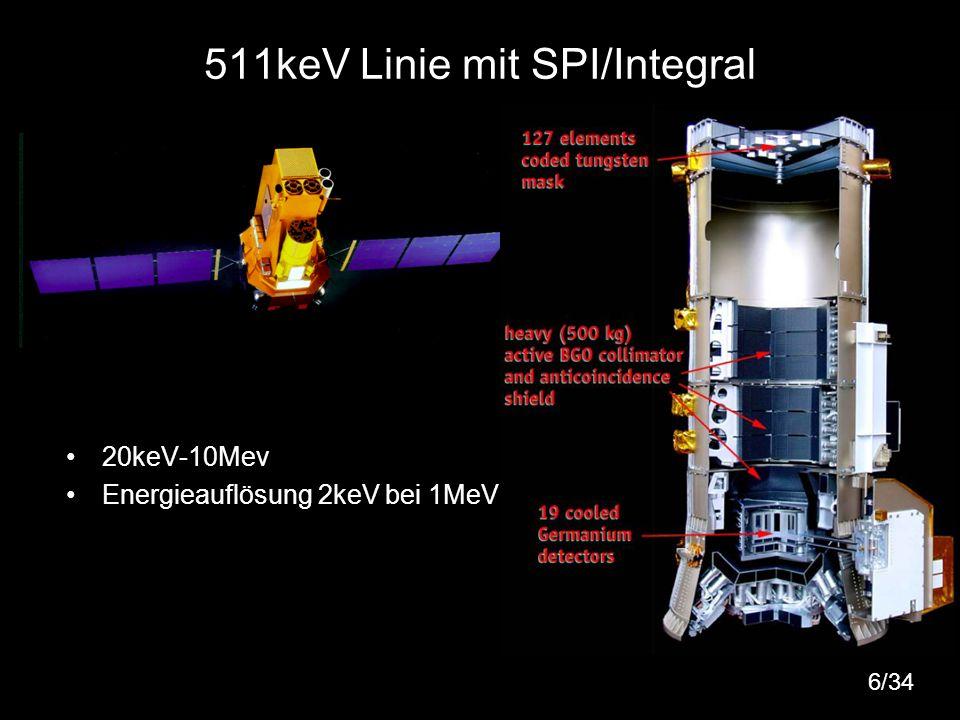 6 511keV Linie mit SPI/Integral 20keV-10Mev Energieauflösung 2keV bei 1MeV 6/34