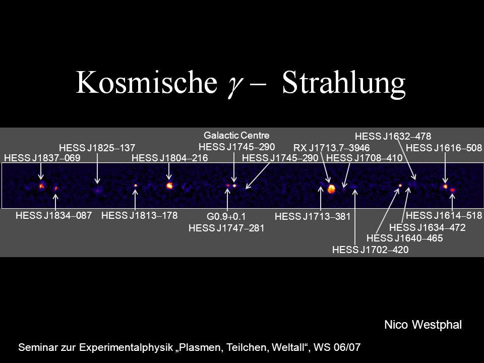 HESS J1837 069 HESS J1834 087 HESS J1825 137 HESS J1813 178 HESS J1804 216 G0.9 0.1 HESS J1747 281 Galactic Centre HESS J1745 290 HESS J1713 381 RX J1