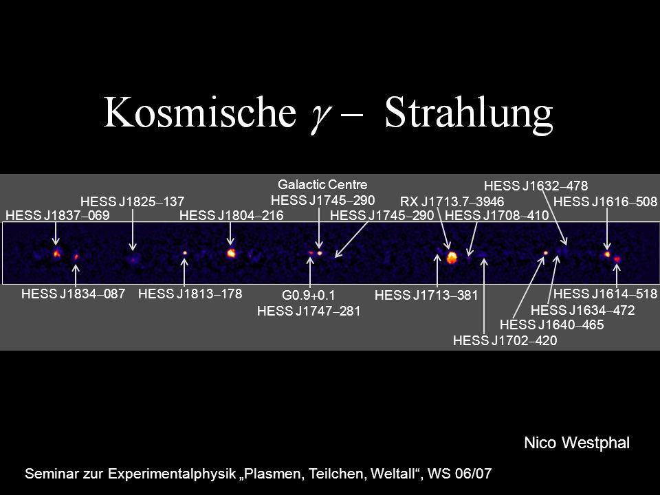 Blazar Active Galactic Nucleus