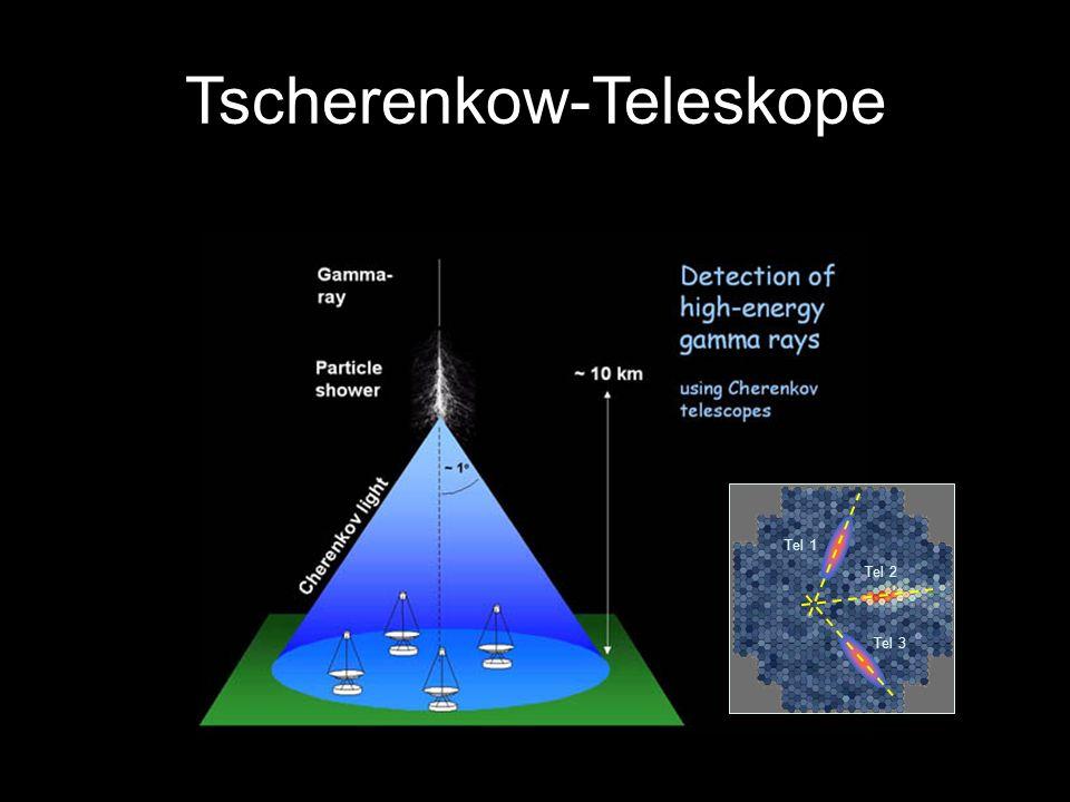 Tel 1 Tel 2 Tel 3 Tscherenkow-Teleskope