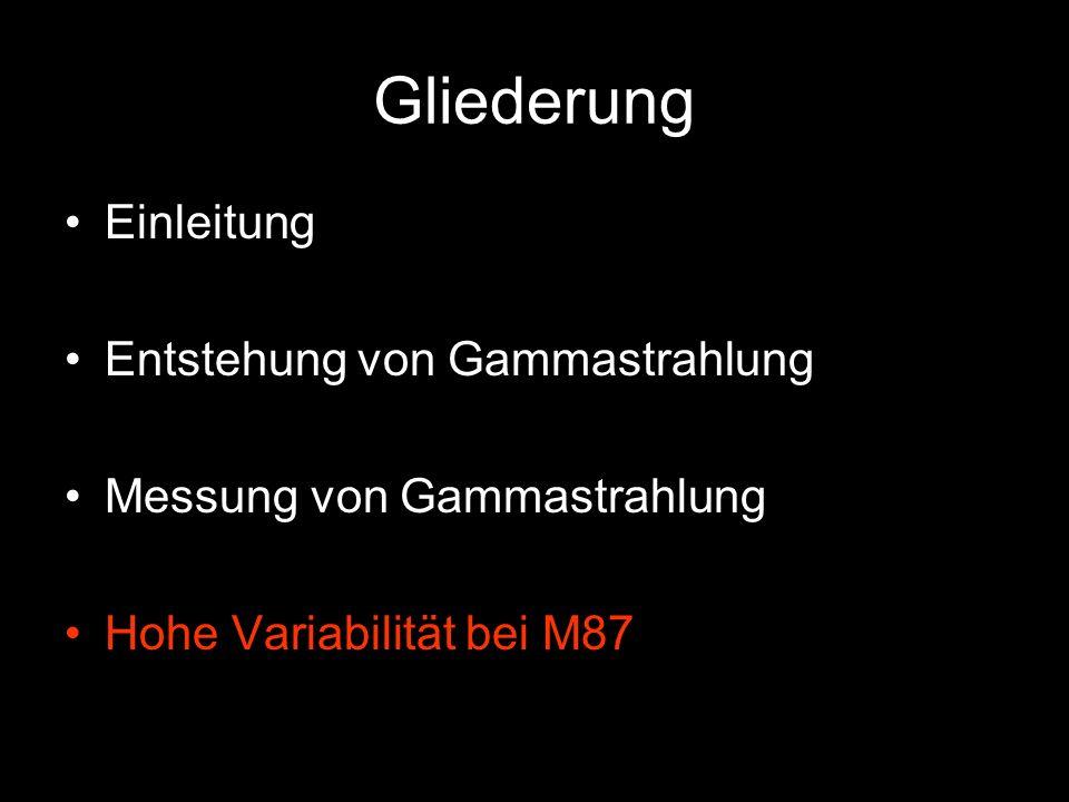 Gliederung Einleitung Entstehung von Gammastrahlung Messung von Gammastrahlung Hohe Variabilität bei M87