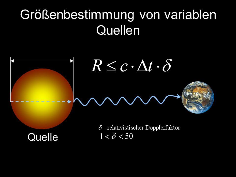 Quelle Größenbestimmung von variablen Quellen