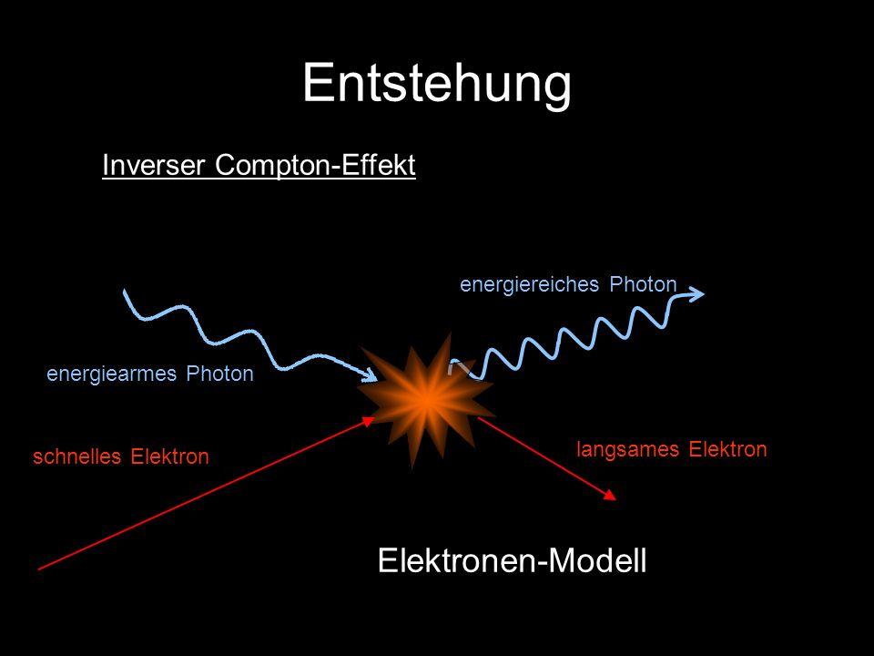 Entstehung Bremsstrahlung Kern Elektron Photon Beispiel: Elektronen-Modell