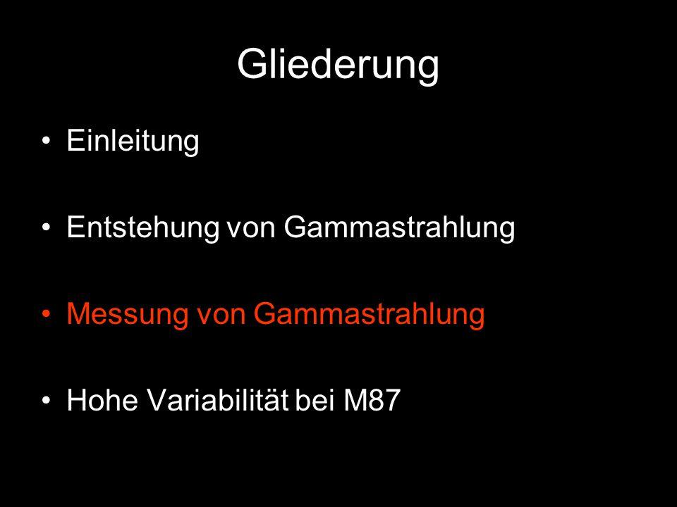 Zusammenfassung Gamma-Astronomie zur Bestimmung kosmischer Strahlungsquellen Entstehung in den Quellen nicht endgültig geklärt Teleskope können punktförmige Gammaquellen ausmachen Schwarze Löcher kommen als Quelle in Frage