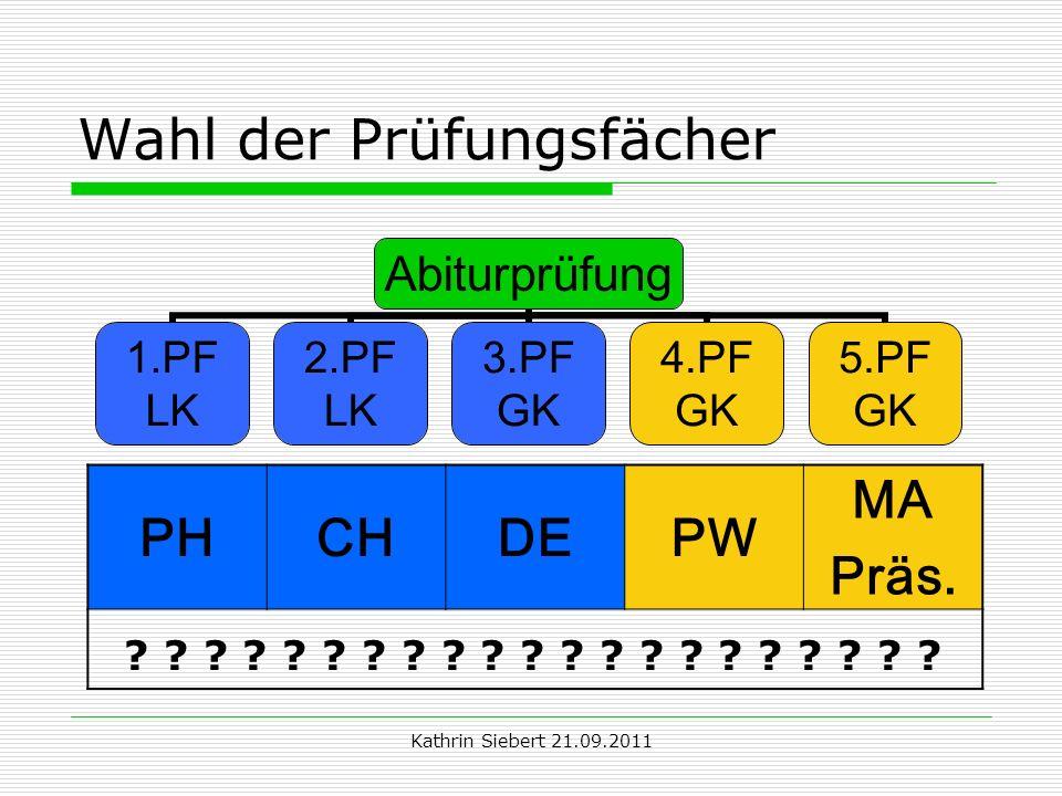 Kathrin Siebert 21.09.2011 Wahl der Prüfungsfächer Abiturprüfung 1.PF LK 2.PF LK 3.PF GK 4.PF GK 5.PF GK PHCHDEPW MA Präs. ? ? ? ? ? ? ? ? ? ? ? ? ? ?