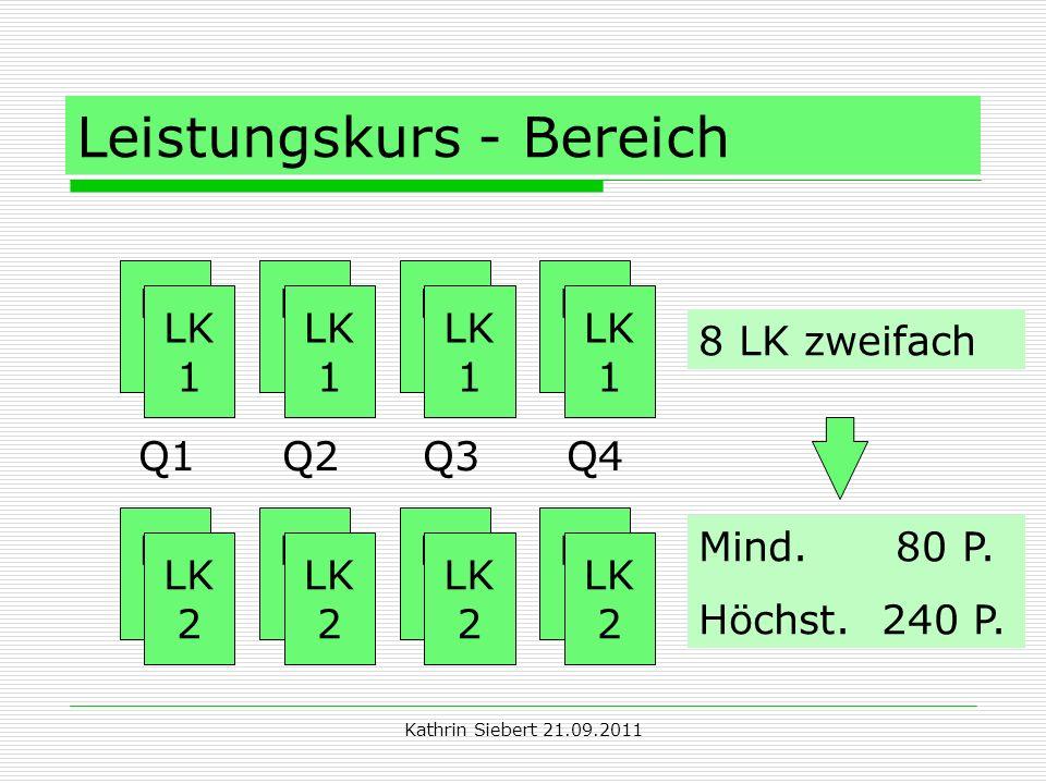 Kathrin Siebert 21.09.2011 Leistungskurs - Bereich LK 1 LK 1 LK 1 LK 1 LK 1 LK 1 LK 1 LK 2 LK 2 LK 2 LK 2 LK 2 LK 2 LK 2 Q1 Q2 Q3 Q4 LK 1 LK 2 8 LK zw