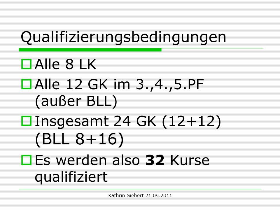 Kathrin Siebert 21.09.2011 Qualifizierungsbedingungen Alle 8 LK Alle 12 GK im 3.,4.,5.PF (außer BLL) Insgesamt 24 GK (12+12) (BLL 8+16) Es werden also