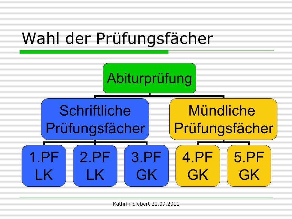 Kathrin Siebert 21.09.2011 Wahl der Prüfungsfächer Abiturprüfung 1.PF LK 2.PF LK 3.PF GK 4.PF GK 5.PF GK PHCHDEPW MA BLL Nein .