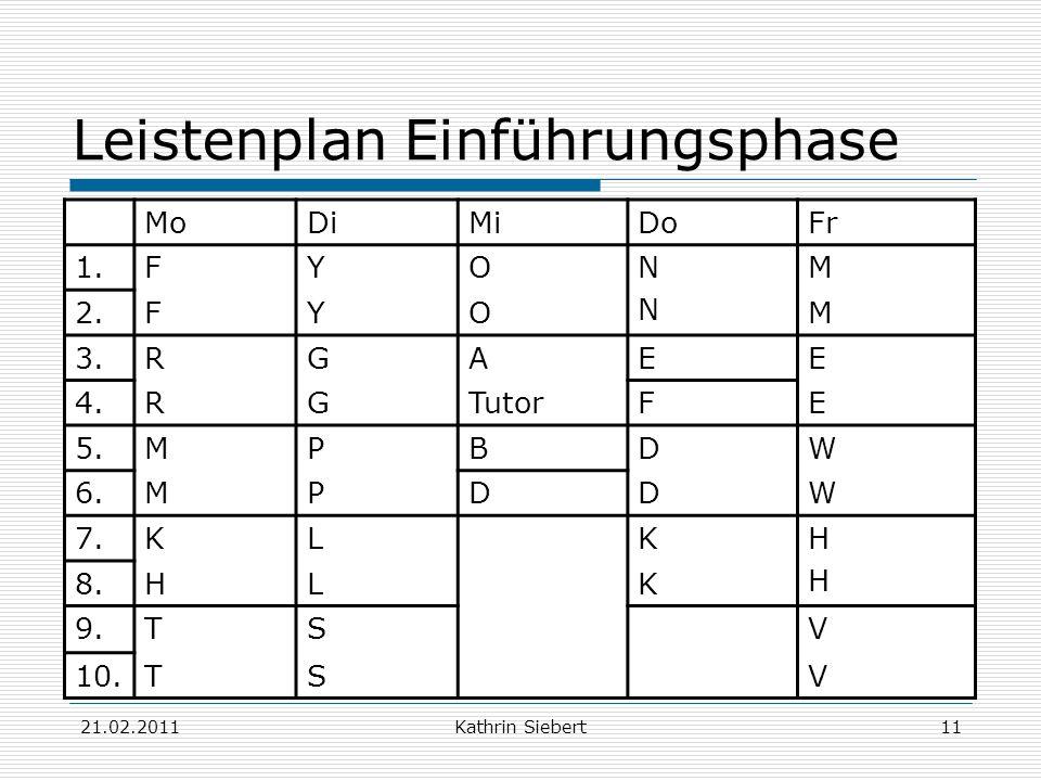 21.02.2011Kathrin Siebert11 Leistenplan Einführungsphase MoDiMiDoFr 1.FYONNNN M 2.FYOM 3.RGAEE 4.RGTutorFE 5.MPBDW 6.MPDDW 7.KLKHHHH 8.HLK 9.TSV 10.TS