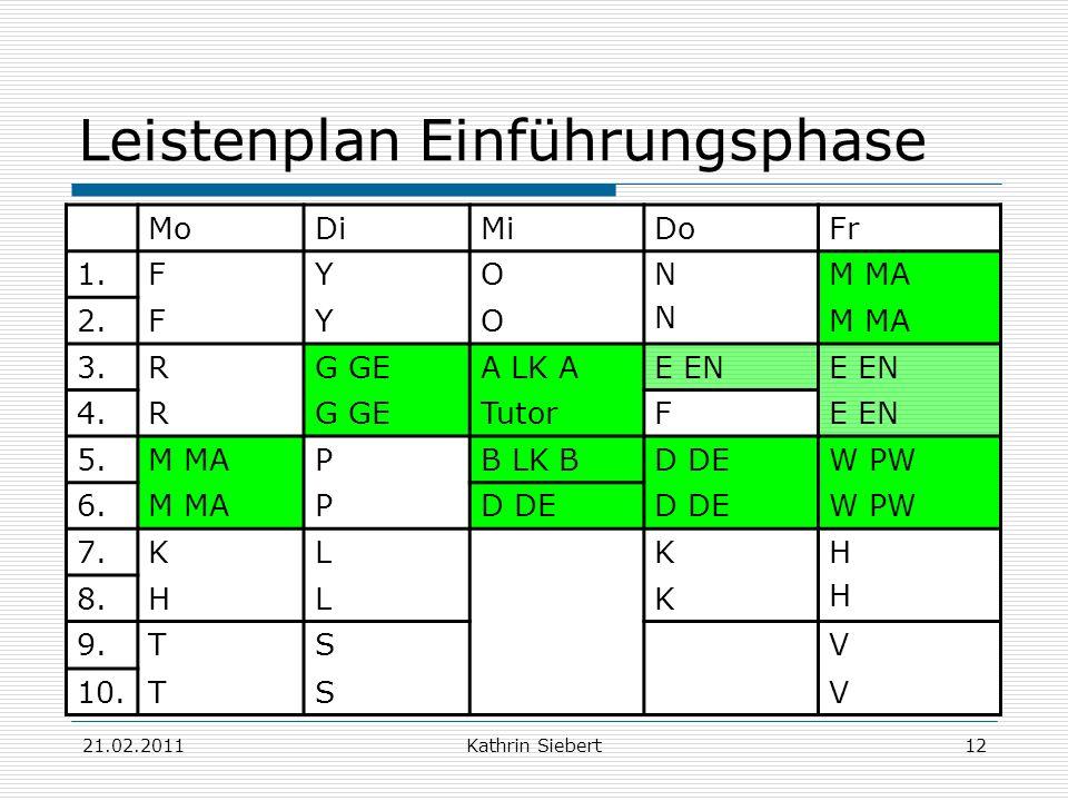 21.02.2011Kathrin Siebert12 Leistenplan Einführungsphase MoDiMiDoFr 1.FYONNNN M MA 2.FYOM MA 3.RG GEA LK AE EN 4.RG GETutorFE EN 5.M MAPB LK BD DEW PW