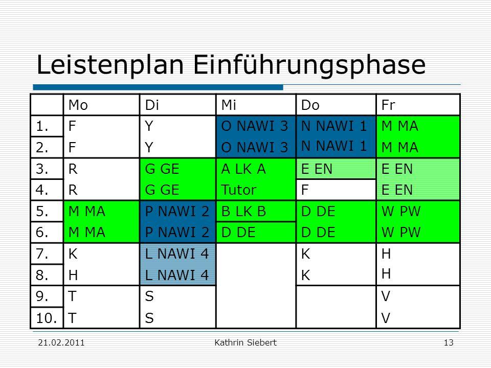 21.02.2011Kathrin Siebert13 Leistenplan Einführungsphase MoDiMiDoFr 1.FYO NAWI 3N NAWI 1 M MA 2.FYO NAWI 3M MA 3.RG GEA LK AE EN 4.RG GETutorFE EN 5.M
