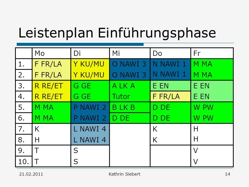 21.02.2011Kathrin Siebert14 Leistenplan Einführungsphase MoDiMiDoFr 1.F FR/LAY KU/MUO NAWI 3N NAWI 1 M MA 2.F FR/LAY KU/MUO NAWI 3M MA 3.R RE/ETG GEA