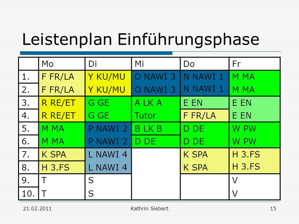 21.02.2011Kathrin Siebert15 Leistenplan Einführungsphase MoDiMiDoFr 1.F FR/LAY KU/MUO NAWI 3N NAWI 1 M MA 2.F FR/LAY KU/MUO NAWI 3M MA 3.R RE/ETG GEA