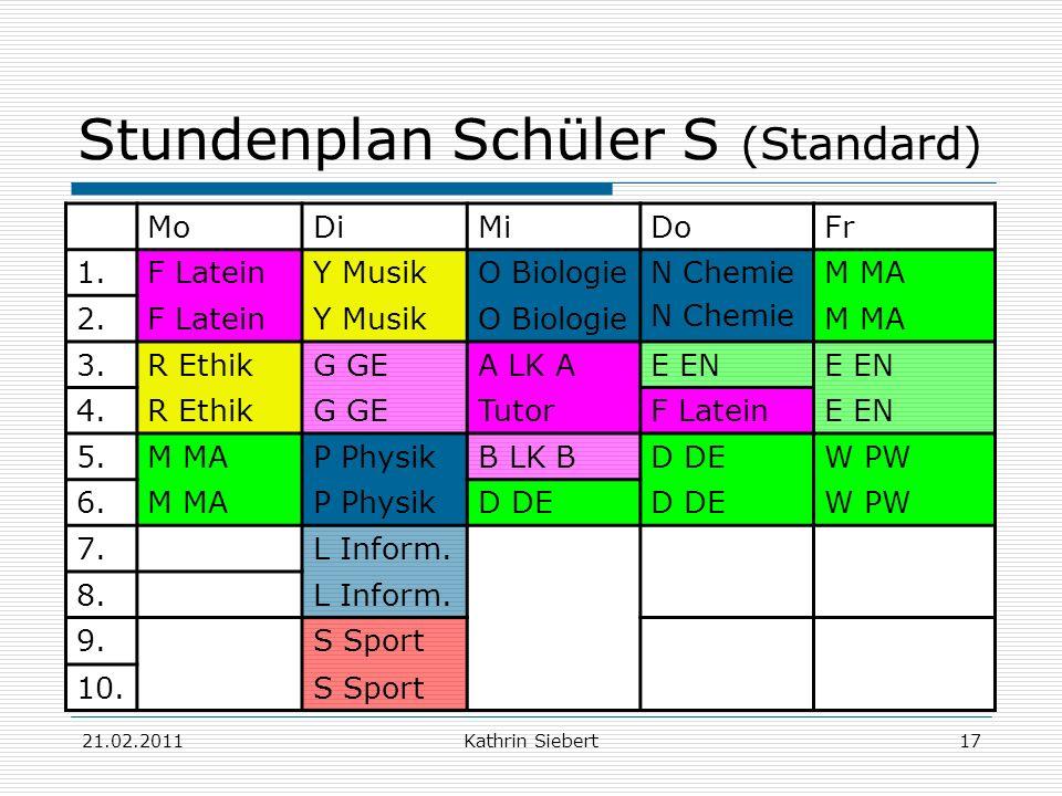 21.02.2011Kathrin Siebert17 Stundenplan Schüler S (Standard) MoDiMiDoFr 1.F LateinY MusikO BiologieN Chemie M MA 2.F LateinY MusikO BiologieM MA 3.R E