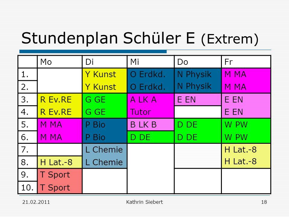 21.02.2011Kathrin Siebert18 Stundenplan Schüler E (Extrem) MoDiMiDoFr 1.Y KunstO Erdkd.N Physik M MA 2.Y KunstO Erdkd.M MA 3.R Ev.REG GEA LK A E EN 4.