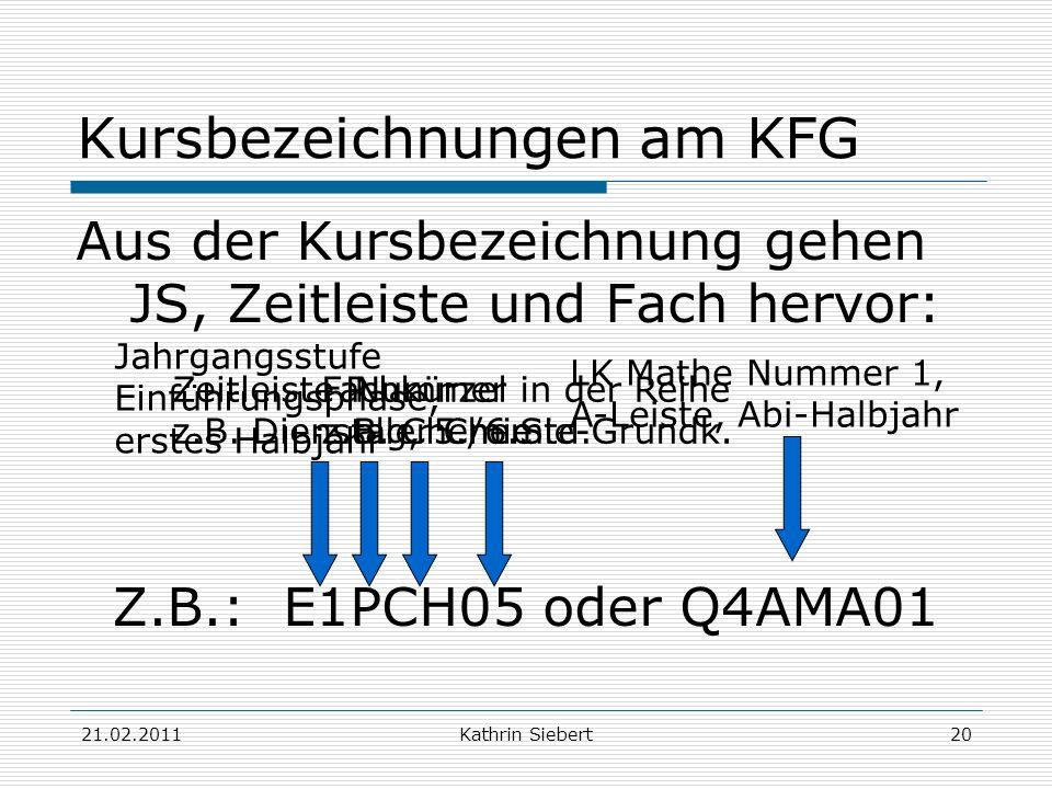 21.02.2011Kathrin Siebert20 Kursbezeichnungen am KFG Aus der Kursbezeichnung gehen JS, Zeitleiste und Fach hervor: Z.B.: E1PCH05 oder Q4AMA01 Jahrgang