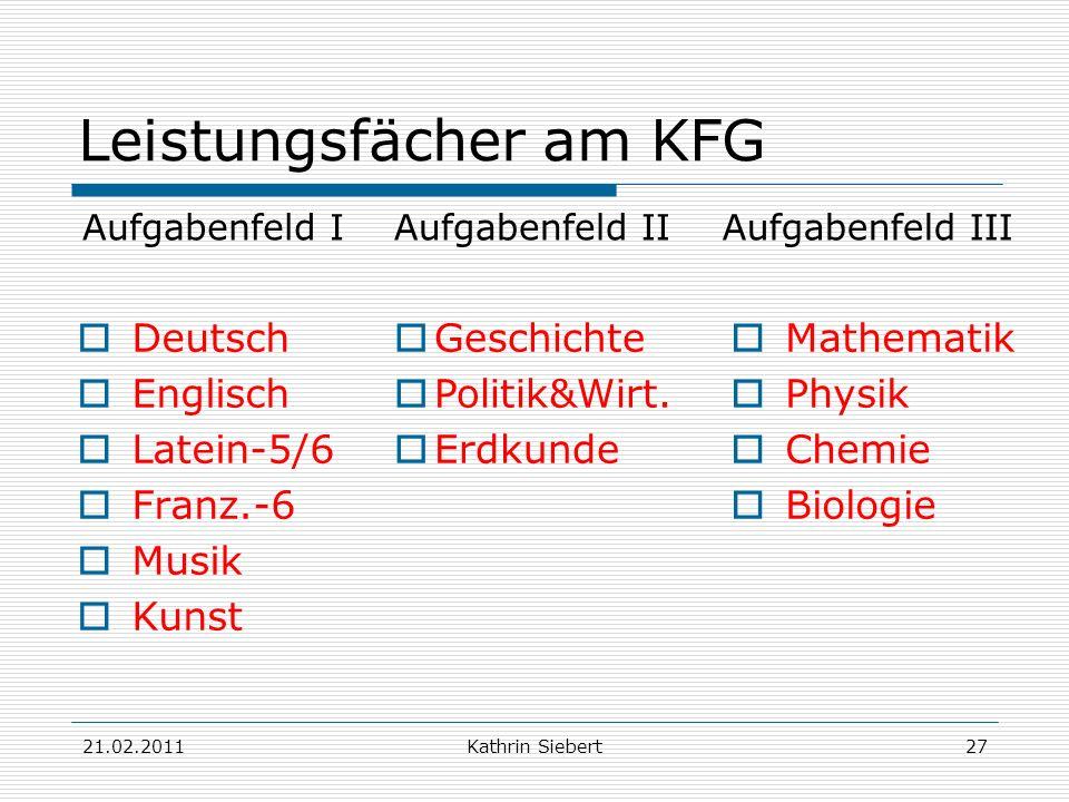 21.02.2011Kathrin Siebert27 Leistungsfächer am KFG Deutsch Englisch Latein-5/6 Franz.-6 Musik Kunst Mathematik Physik Chemie Biologie Geschichte Polit