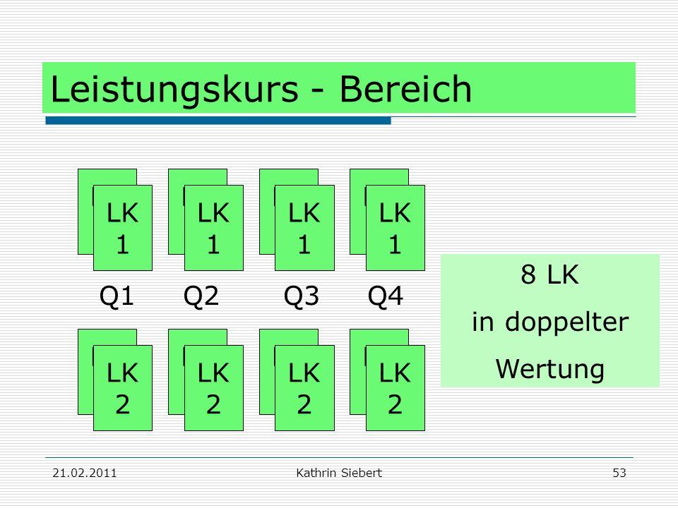 21.02.2011Kathrin Siebert53 Leistungskurs - Bereich LK 1 LK 1 LK 1 LK 1 LK 1 LK 1 LK 1 LK 2 LK 2 LK 2 LK 2 LK 2 LK 2 LK 2 Q1 Q2 Q3 Q4 LK 1 LK 2 8 LK i