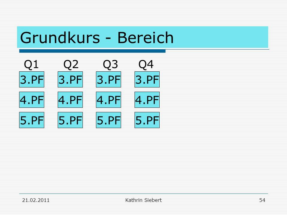 21.02.2011Kathrin Siebert54 Grundkurs - Bereich Q1 Q2 Q3 Q4 3.PF 4.PF 5.PF 3.PF 4.PF 5.PF