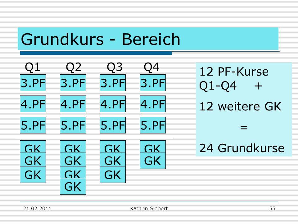21.02.2011Kathrin Siebert55 Grundkurs - Bereich Q1 Q2 Q3 Q4 12 PF-Kurse Q1-Q4 + 12 weitere GK = 24 Grundkurse 3.PF 4.PF 5.PF GK 3.PF 4.PF 5.PF