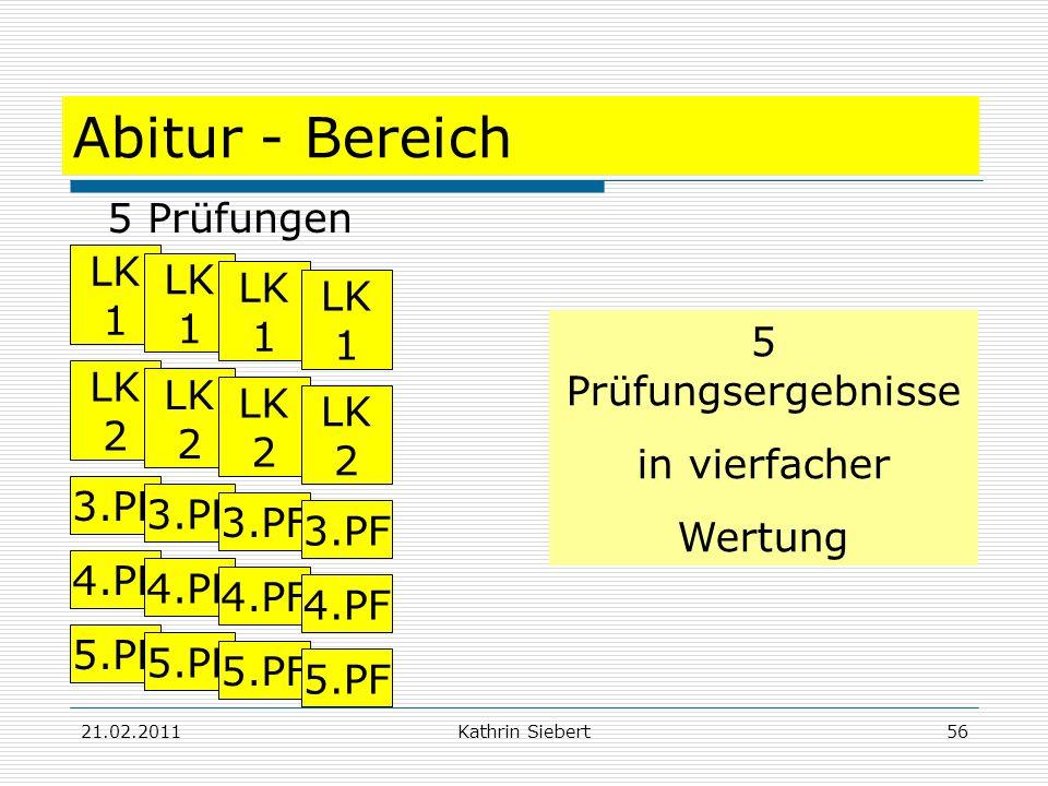 21.02.2011Kathrin Siebert56 Abitur - Bereich 5 Prüfungen 5 Prüfungsergebnisse in vierfacher Wertung 3.PF 4.PF 5.PF LK 1 LK 2 3.PF 4.PF 5.PF LK 1 LK 2
