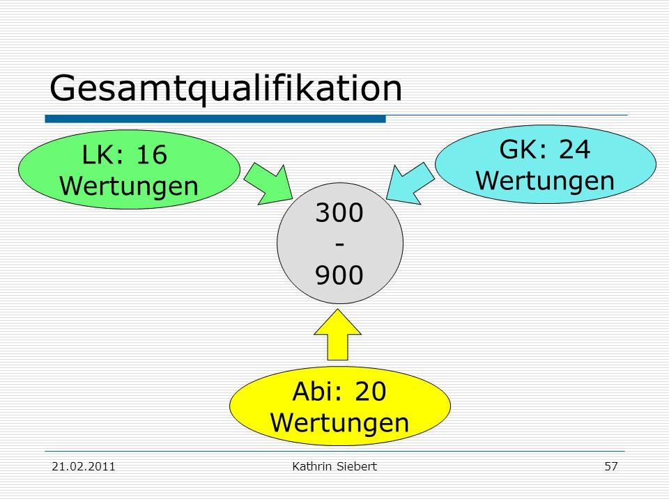 21.02.2011Kathrin Siebert57 Gesamtqualifikation 300 - 900 GK: 24 Wertungen LK: 16 Wertungen Abi: 20 Wertungen