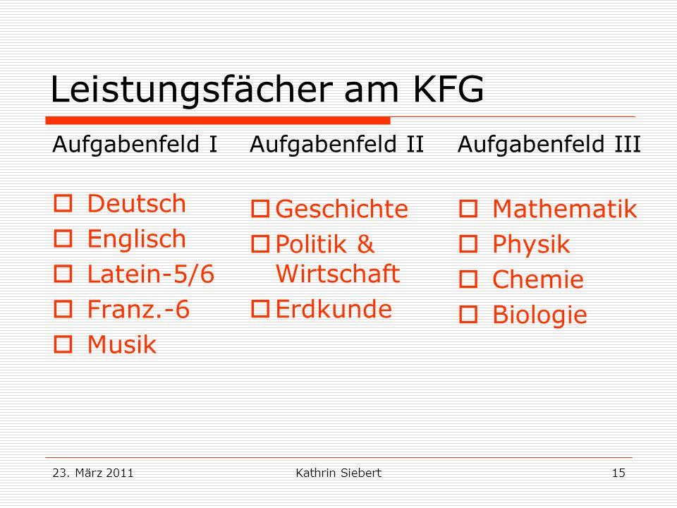 23. März 2011Kathrin Siebert15 Leistungsfächer am KFG Deutsch Englisch Latein-5/6 Franz.-6 Musik Mathematik Physik Chemie Biologie Geschichte Politik